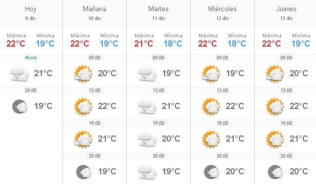 tiempo o clima de una ciudad (pronostico)